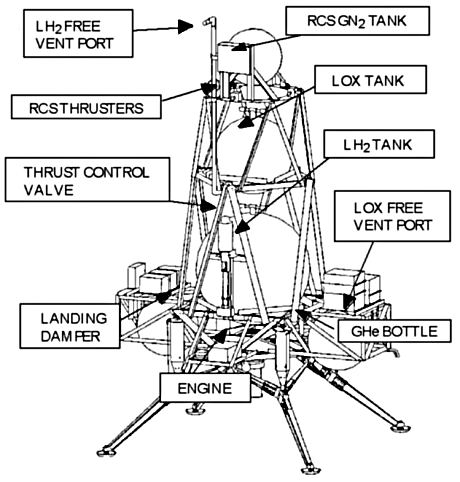 wiring diagram for outboard ignition switch with Jet Engine Diagram on Add A Battery Kit   120A together with 1987 Yamaha Tw200 Wiring Diagram in addition Wiring Diagram Central Lock moreover Mercury Outboard Control Wiring Diagram as well T15658304 Wiring diagram needed 1972 johnson 50hp.